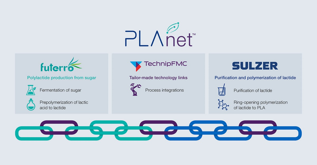 Three companies are part of the PLAnet cooperation - Futero, TechnipFMC and Sulzer