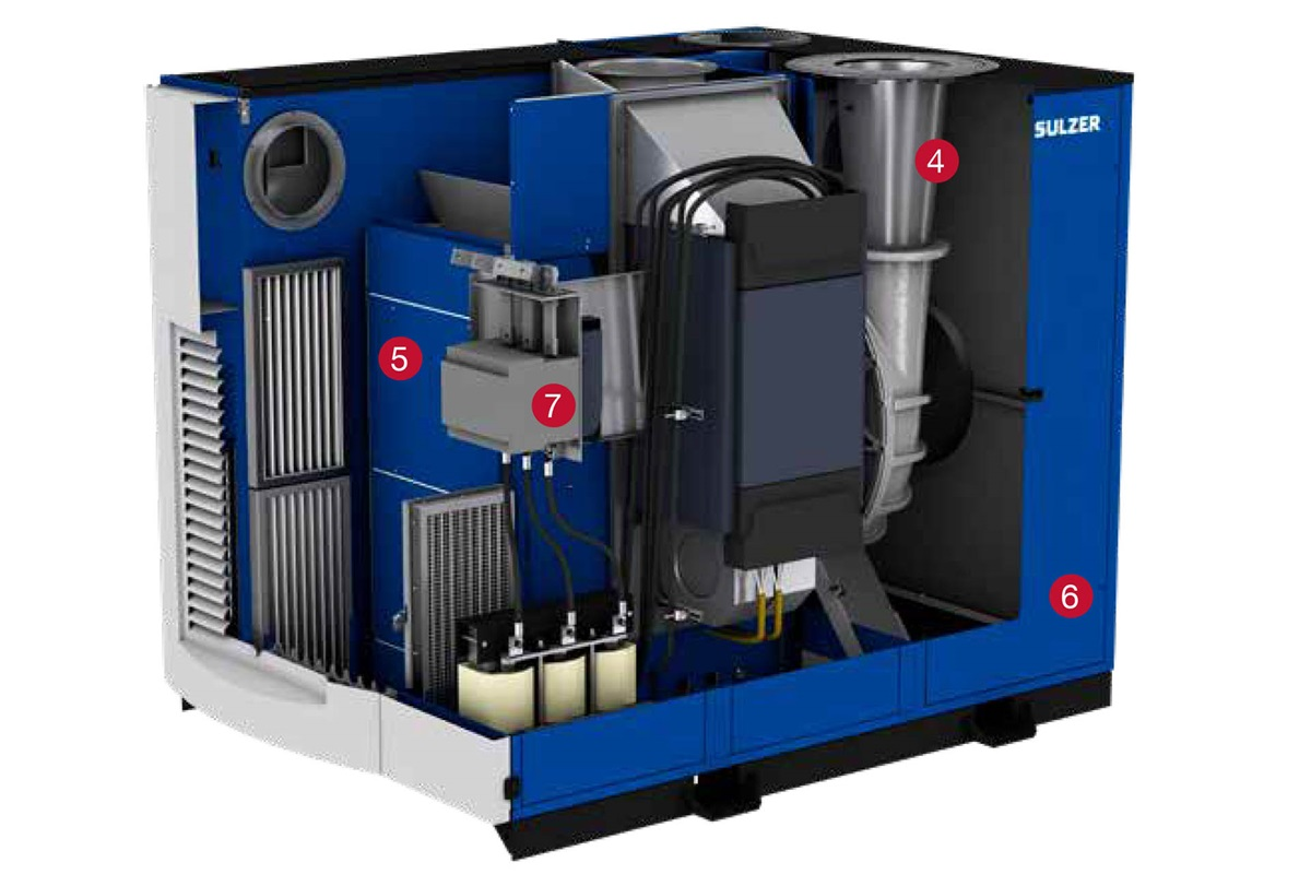HST™ turbocompressor - features and benefits