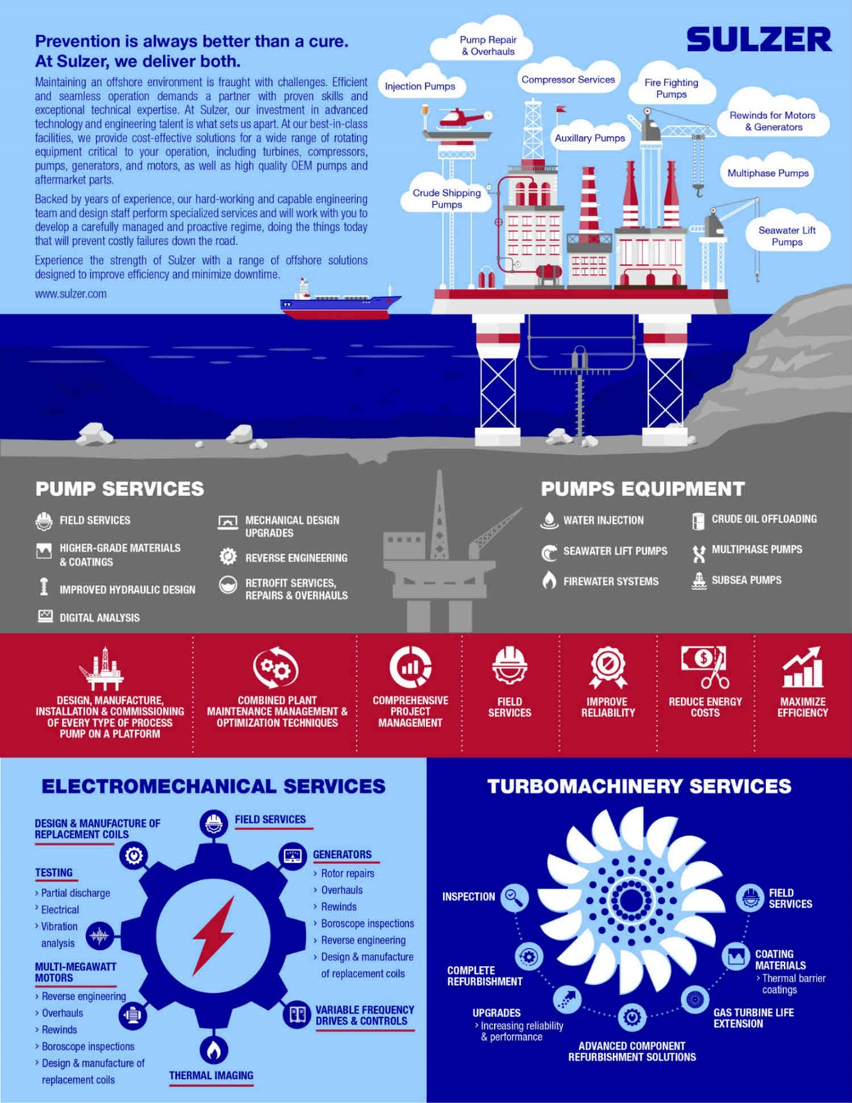 Offshore infographic