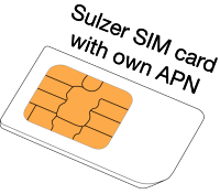 Sulzer SIM card with own APN