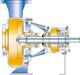 Cross-section of a FB non-clogging end suction single stage centrifugal pump