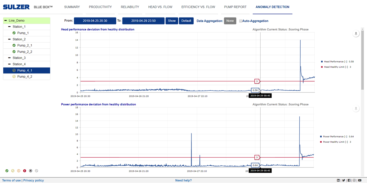 Screenshot of BLUE BOX software showing anomaly detection