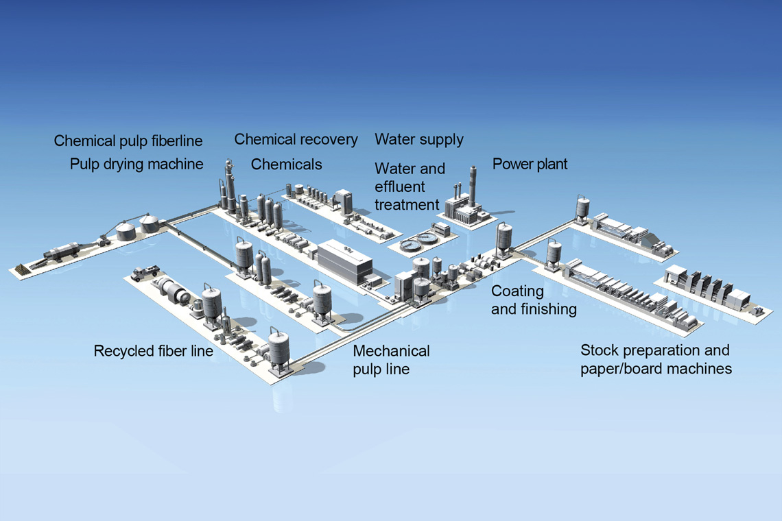 Main processes for Pumping and Mixing Solutions for Pulp and Paper