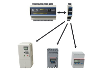 CA 622 communicate with PC 441, VFD, soft starter and energy meter