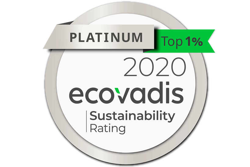 EcoVadis awards Geka Platinum sustainability rating, ranking in the top 1%